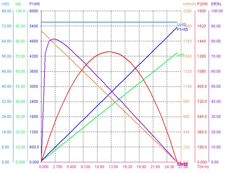 M5-818-74V.png