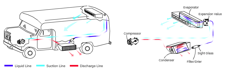 Bus-air-condition-system.png