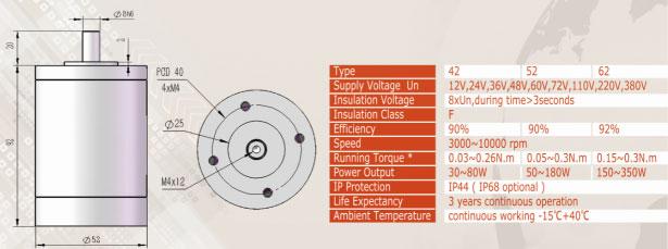 BLDC Motor In Textile Machinery.jpg