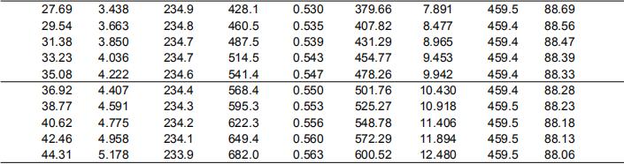 400W 460rpm EC motor test report.png