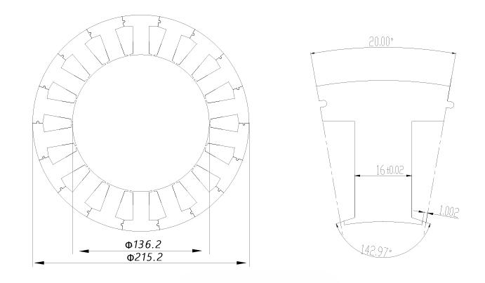 Dimensional Stator